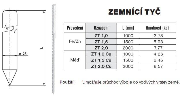 Zemnici Tyc ZT 1,5m FeZn kulata